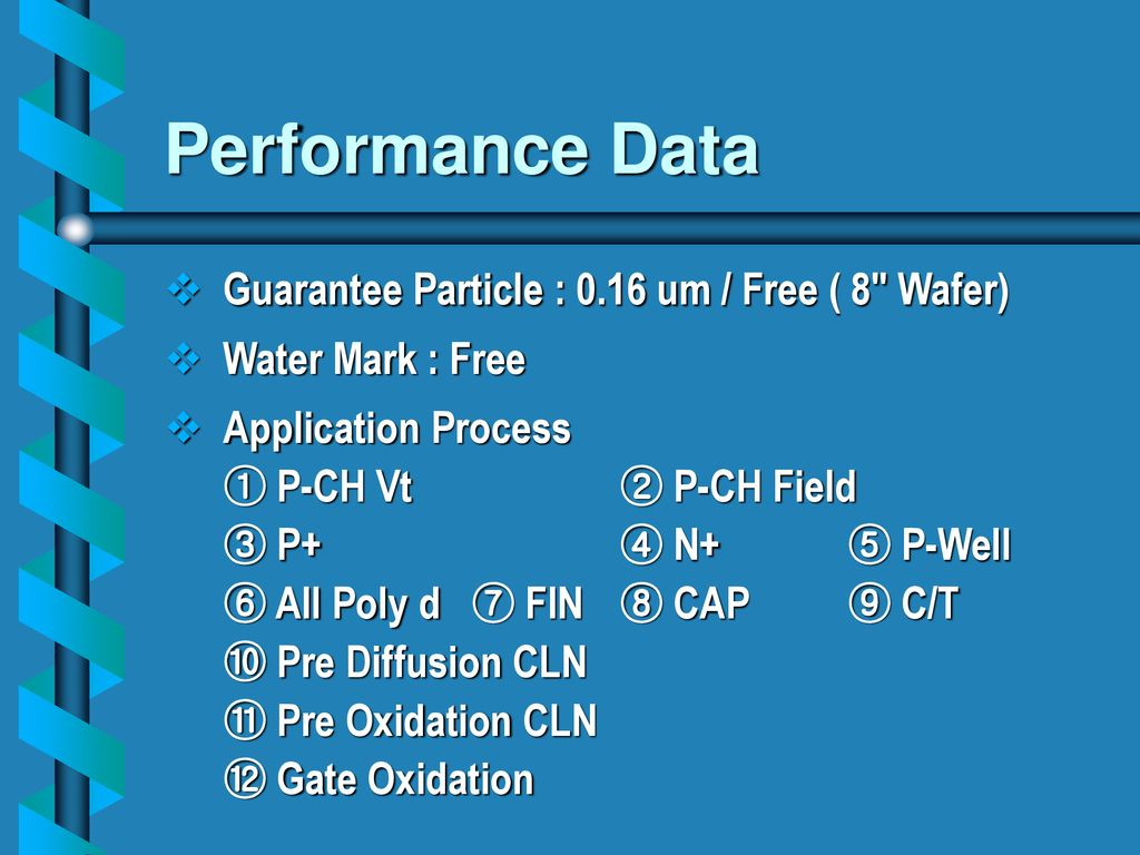Performance Data Guarantee Particle : 0.16 um / Free ( 8 Wafer)