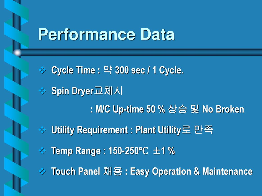 Performance Data Cycle Time : 약 300 sec / 1 Cycle.