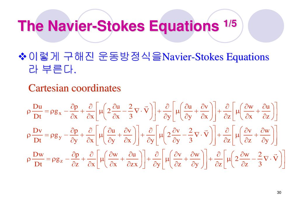 The Navier-Stokes Equations 1/5