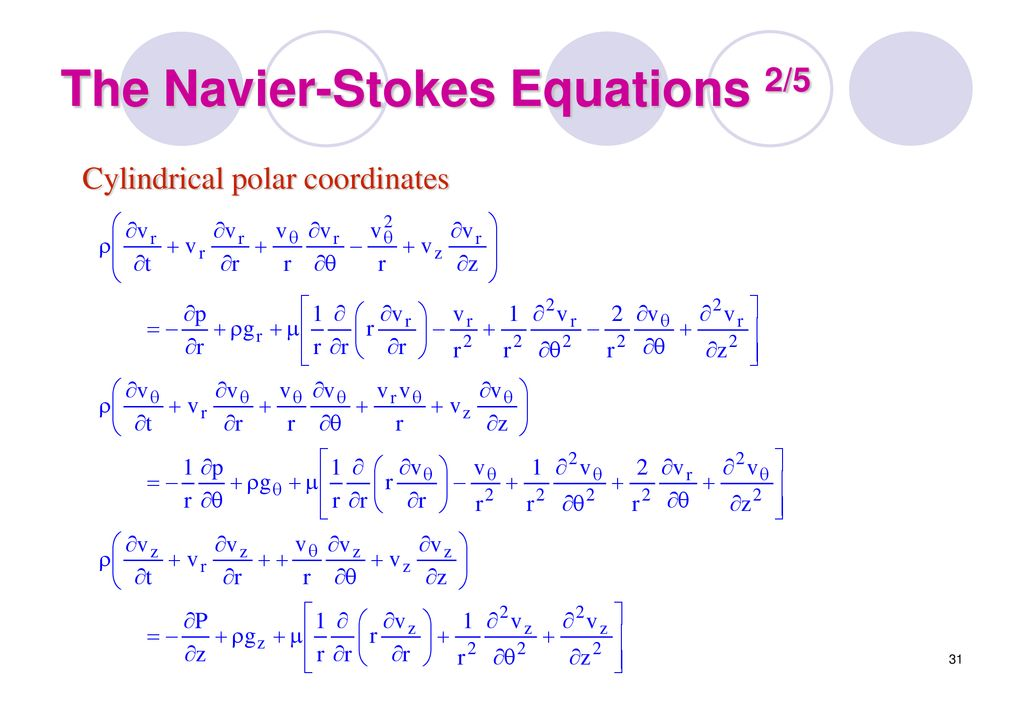 The Navier-Stokes Equations 2/5