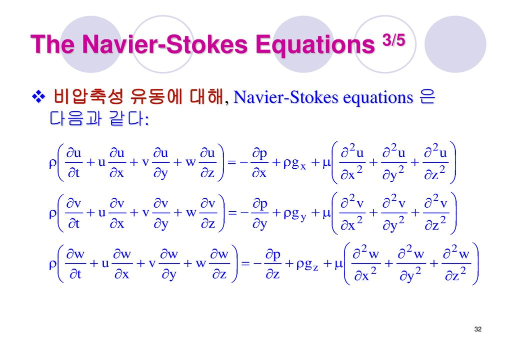The Navier-Stokes Equations 3/5