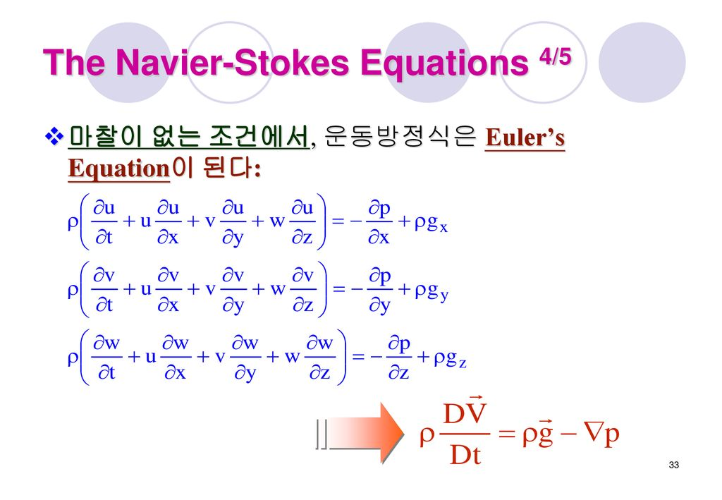 The Navier-Stokes Equations 4/5
