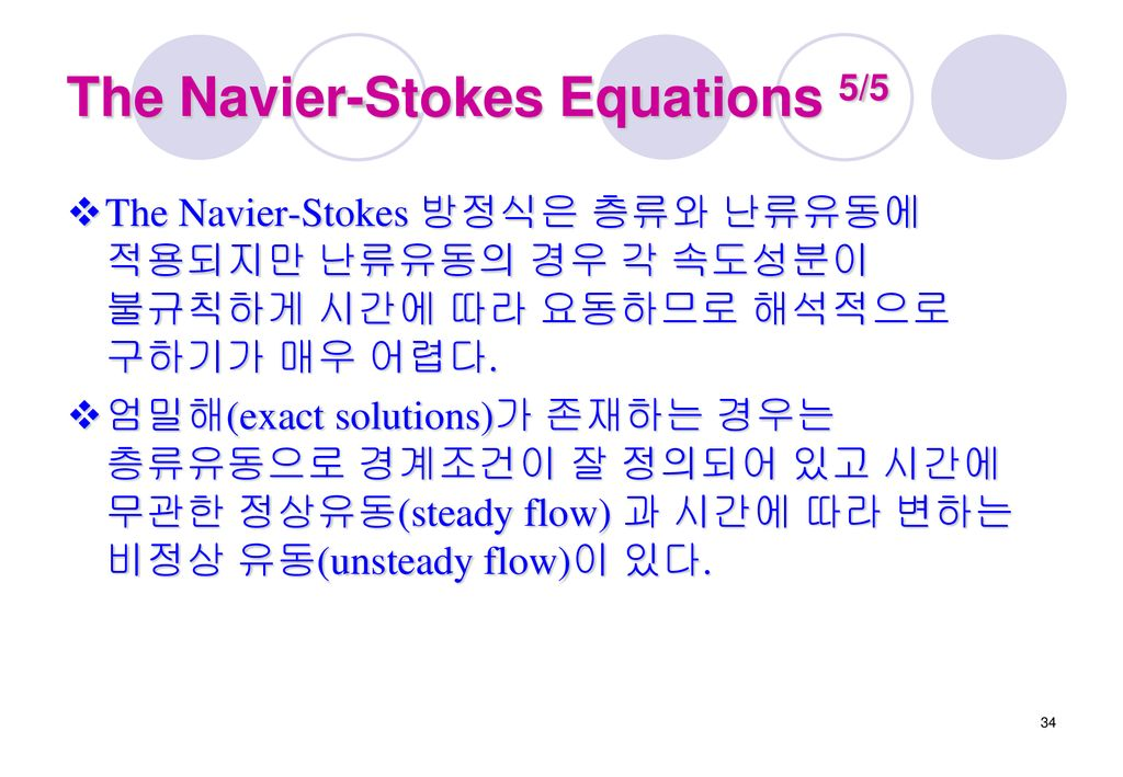 The Navier-Stokes Equations 5/5