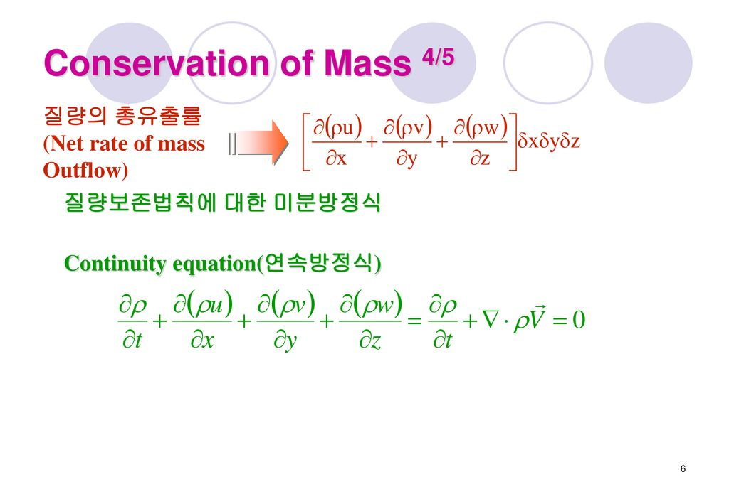 Conservation of Mass 4/5 질량의 총유출률 (Net rate of mass Outflow)