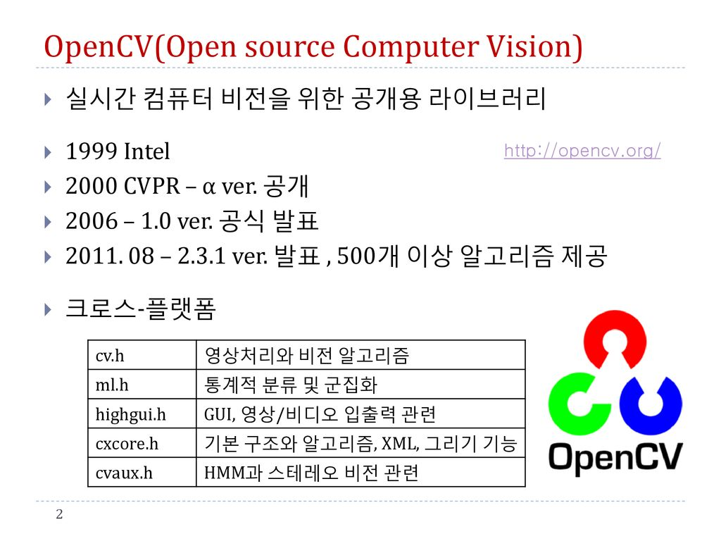 OpenCV(Open source Computer Vision)