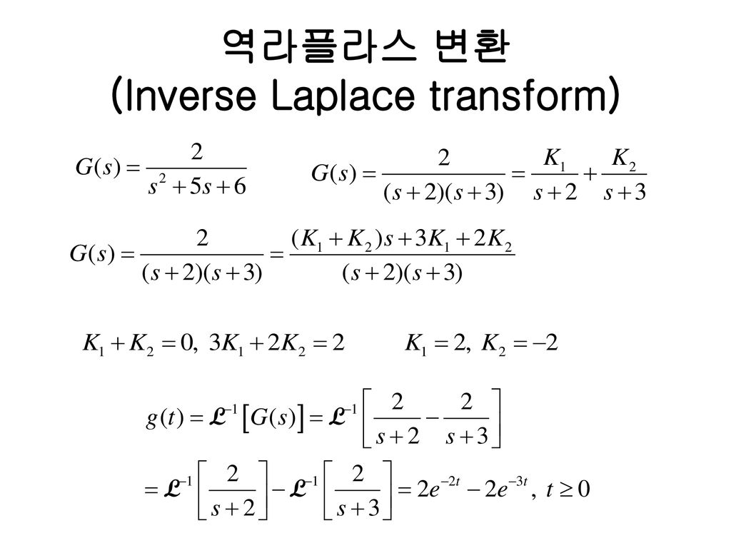 역라플라스 변환 (Inverse Laplace transform)