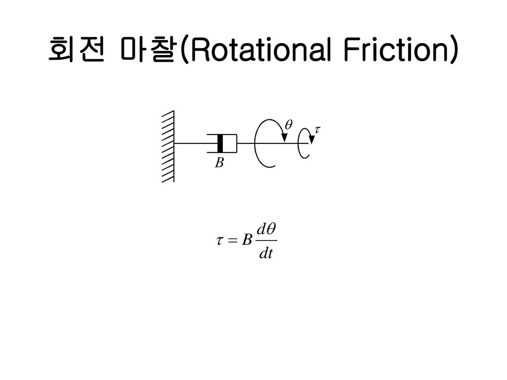 회전 마찰(Rotational Friction)