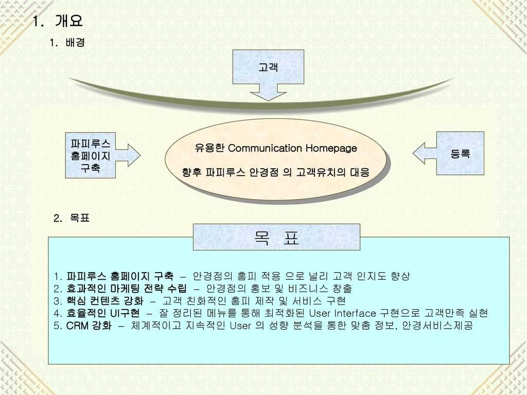 유용한 Communication Homepage