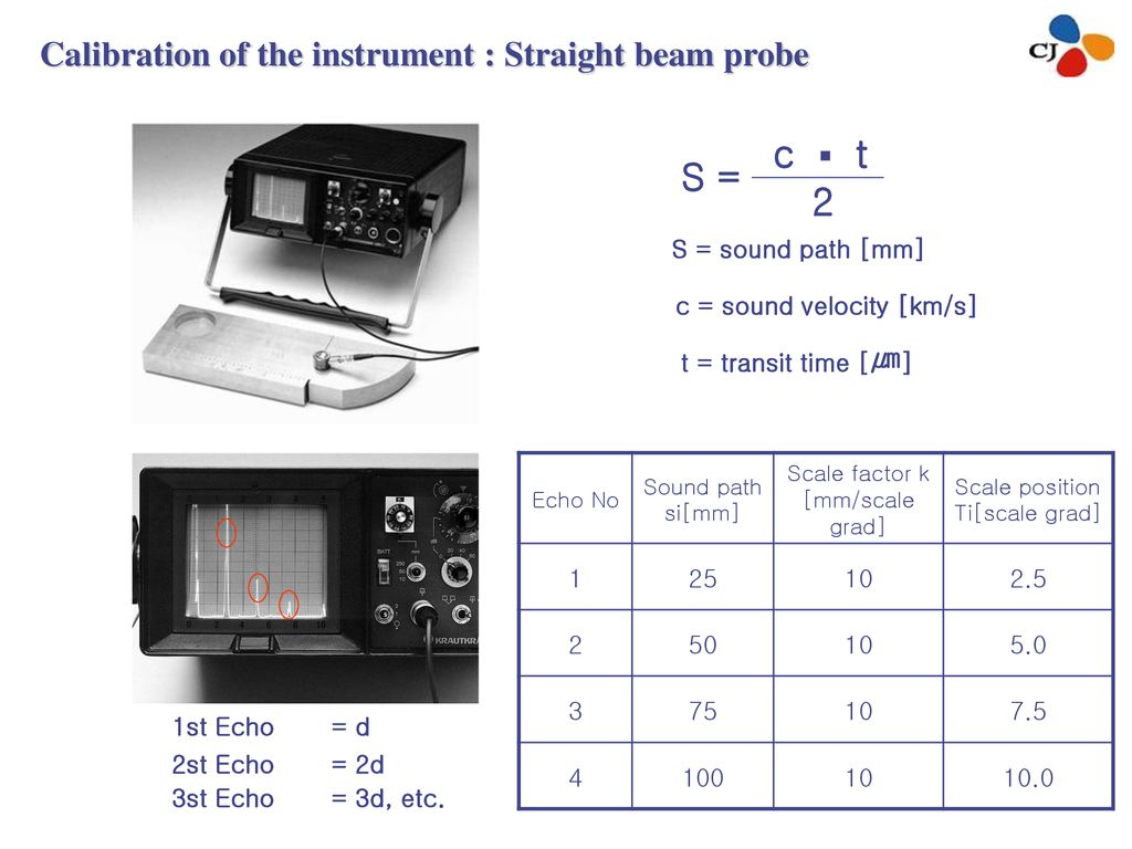 c t S = 2 Calibration of the instrument : Straight beam probe