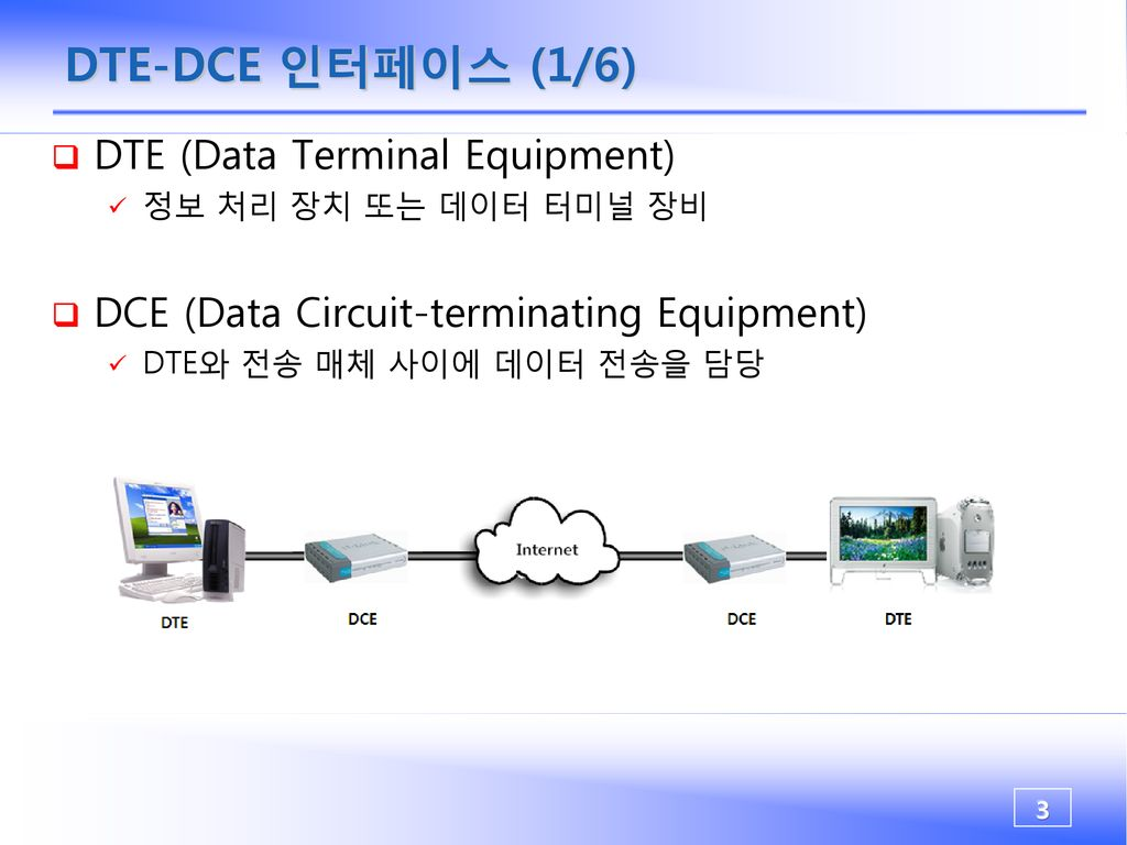 DTE-DCE 인터페이스 (1/6) DTE (Data Terminal Equipment)