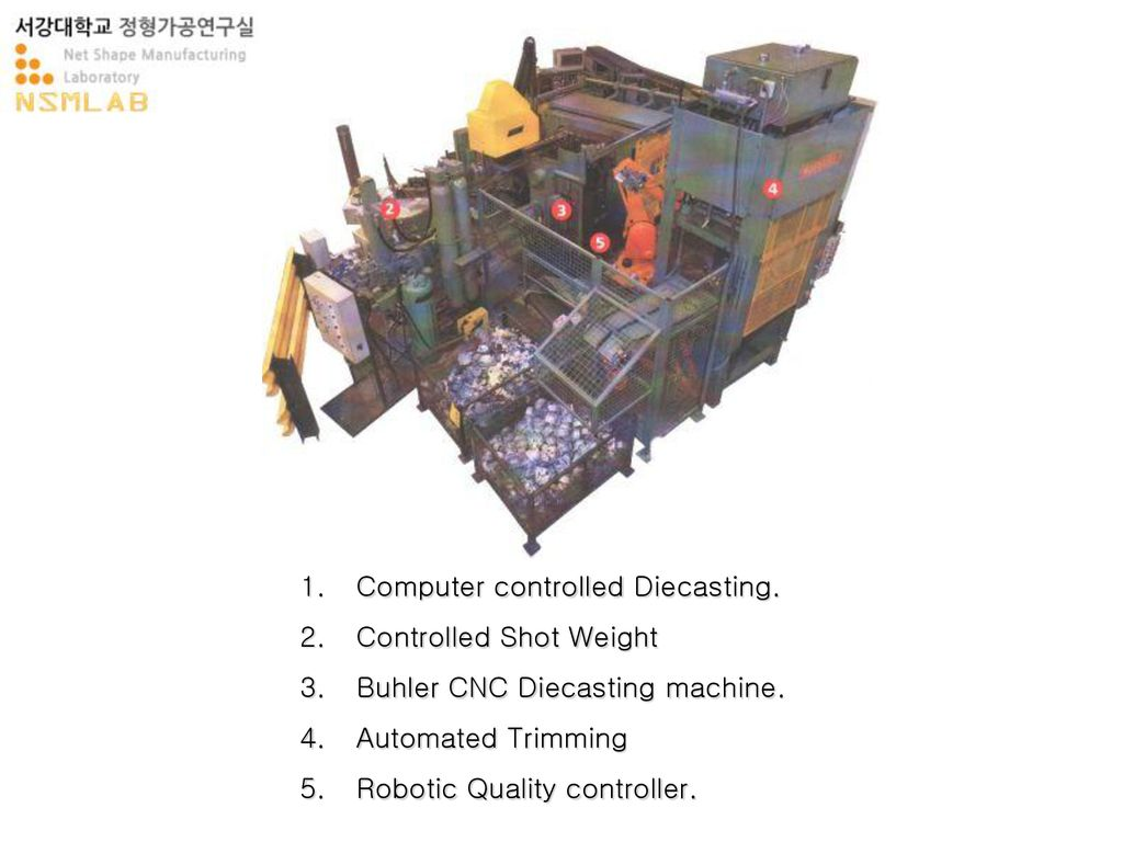 Computer controlled Diecasting.