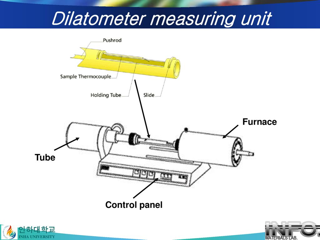 Dilatometer measuring unit