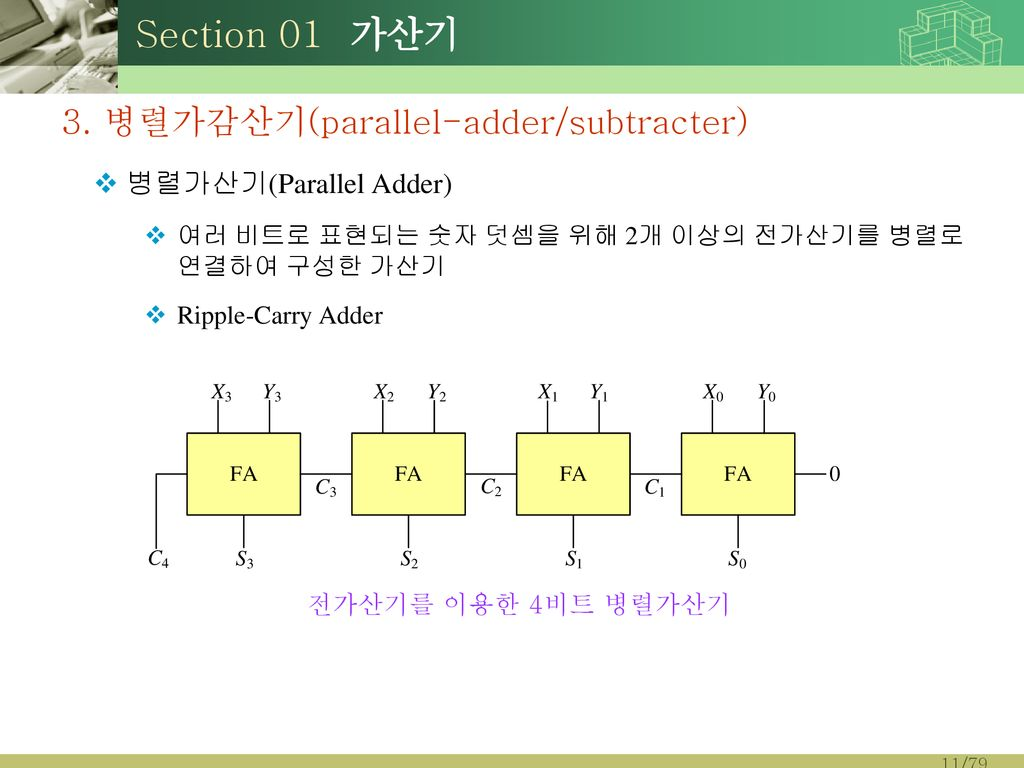 Section 01 가산기 3. 병렬가감산기(parallel-adder/subtracter)