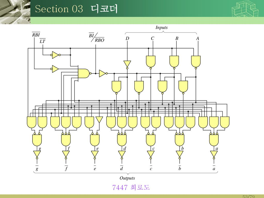 Section 03 디코더 7447 회로도