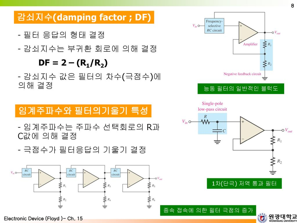 감쇠지수(damping factor ; DF)