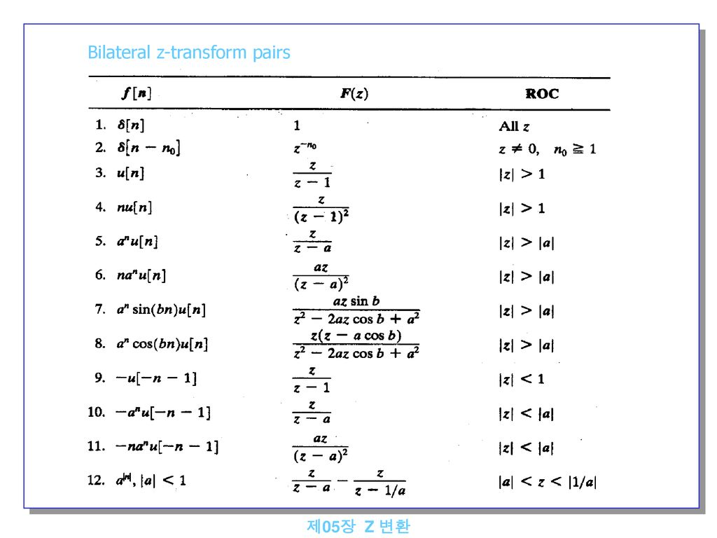 Bilateral z-transform pairs
