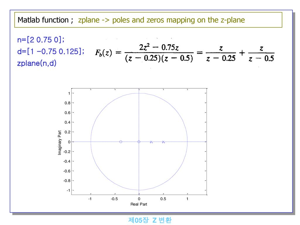 Matlab function ; zplane -> poles and zeros mapping on the z-plane