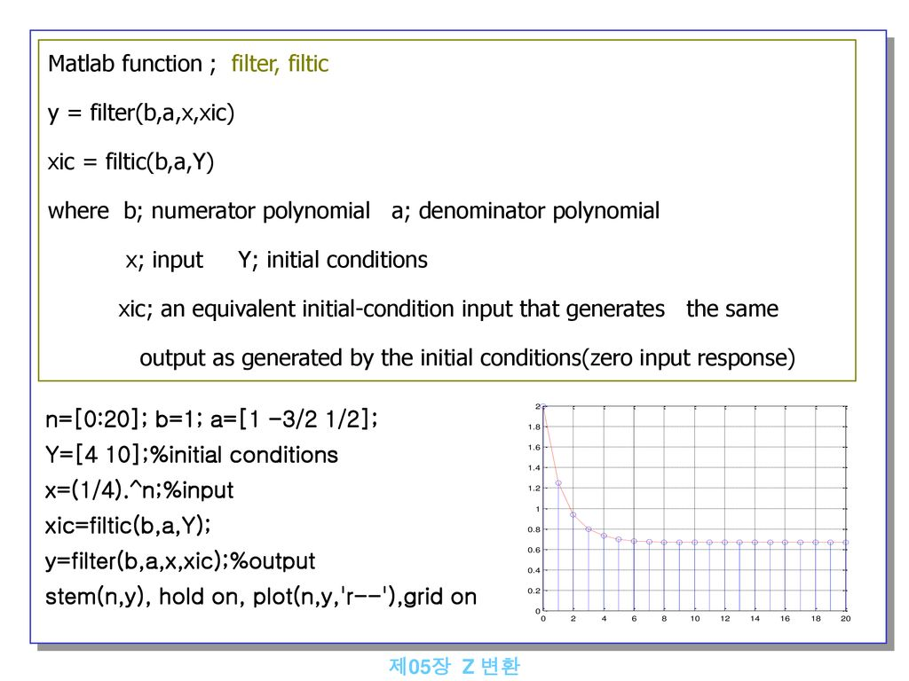 Matlab function ; filter, filtic y = filter(b,a,x,xic)