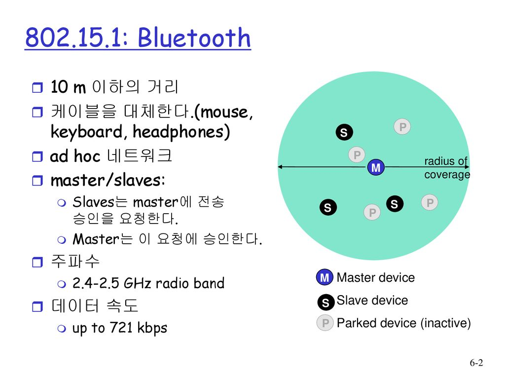 : Bluetooth 10 m 이하의 거리. 케이블을 대체한다.(mouse, keyboard, headphones) ad hoc 네트워크. master/slaves: