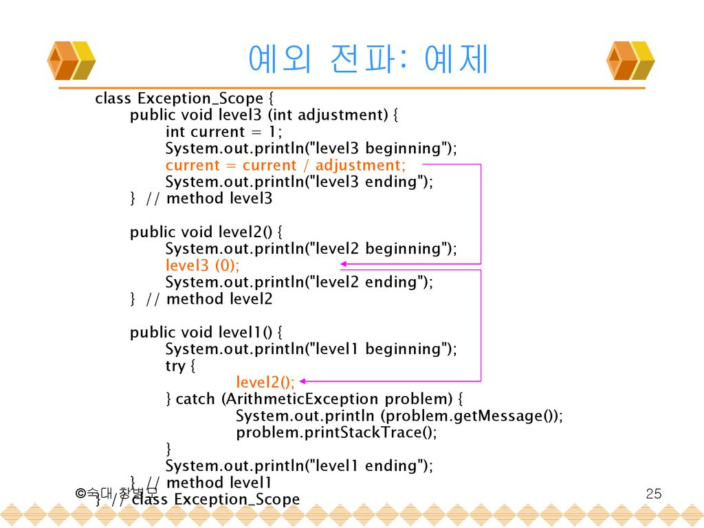 예외 전파: 예제 class Exception_Scope {
