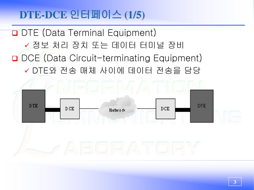 DTE-DCE 인터페이스 (1/5) DTE (Data Terminal Equipment)