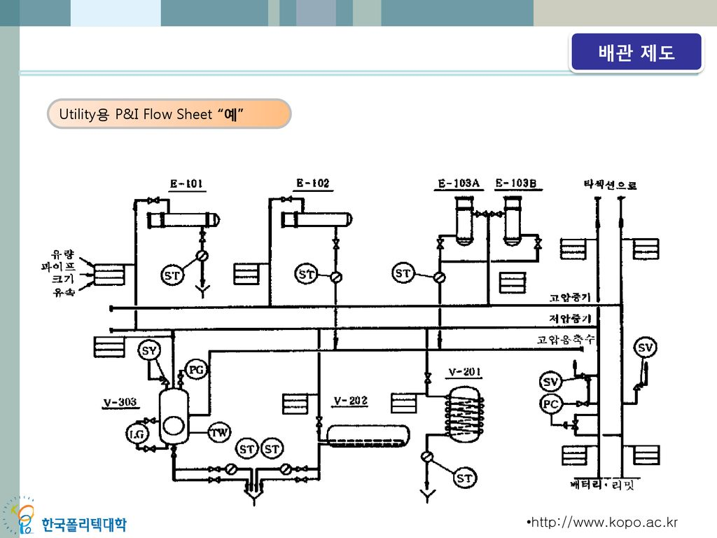 Utility용 P&I Flow Sheet 예