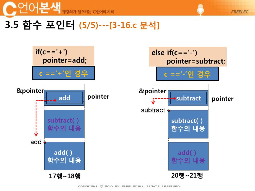 3.5 함수 포인터 (5/5)---[3-16.c 분석] if(c== + ) else if(c== - ) pointer=add;