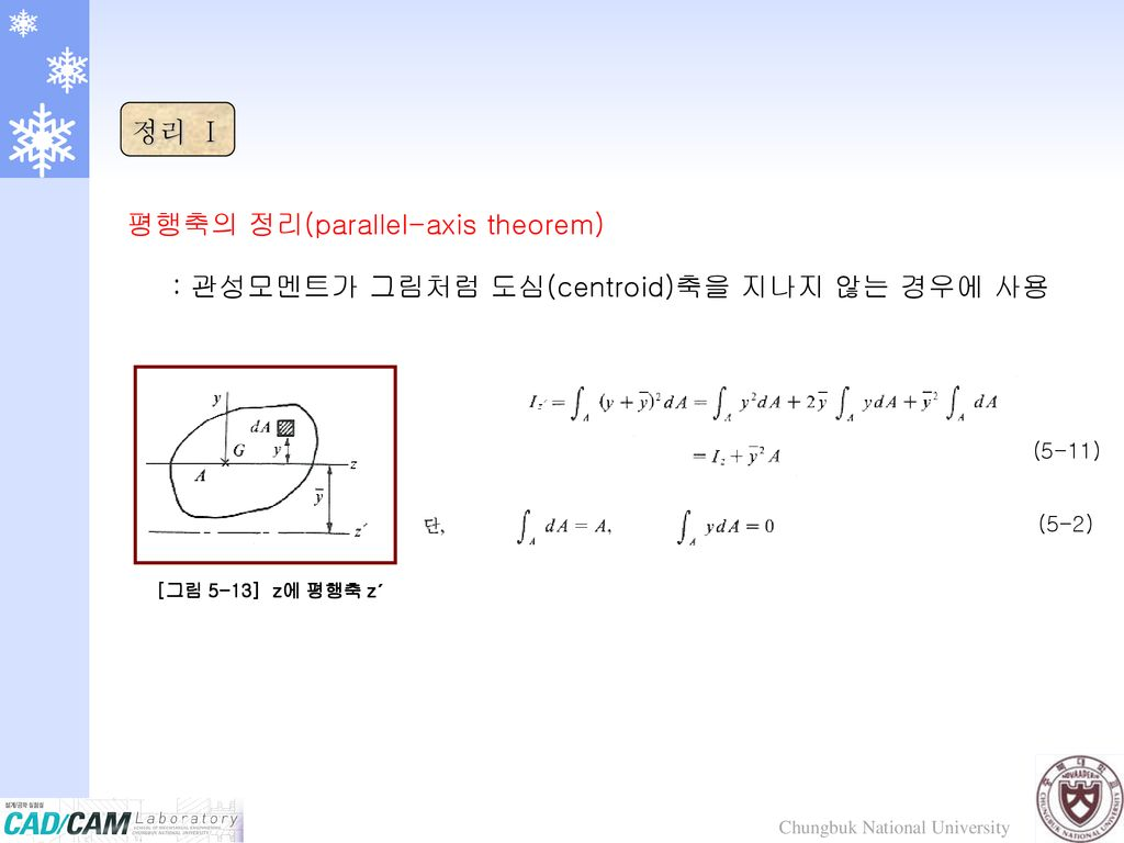 평행축의 정리(parallel-axis theorem)