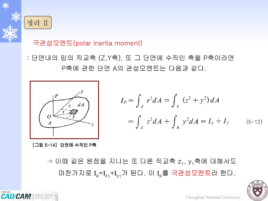 극관성모멘트(polar inertia moment)