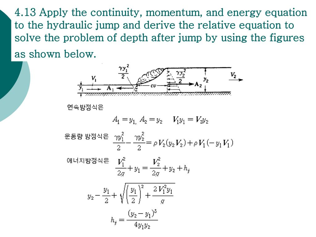 4.13 Apply the continuity, momentum, and energy equation to the hydraulic jump and derive the relative equation to solve the problem of depth after jump by using the figures as shown below.