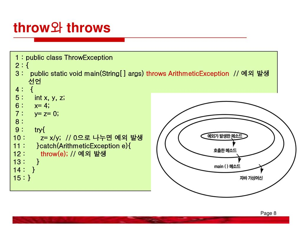 throw와 throws 1 : public class ThrowException 2 : {