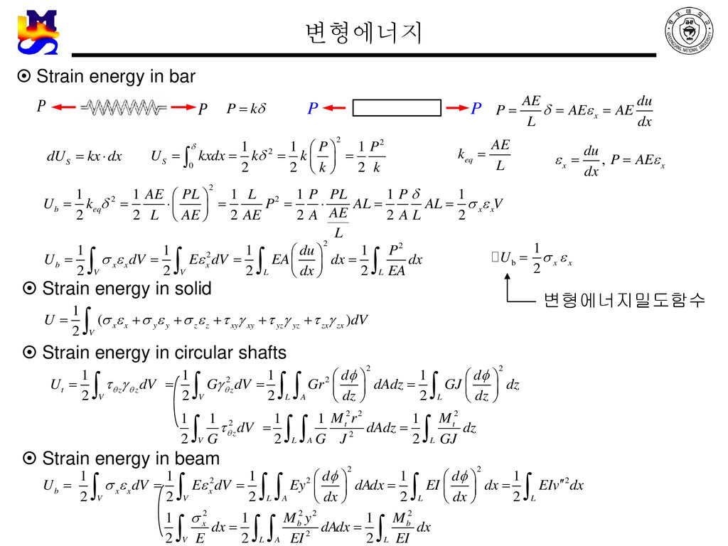 변형에너지 Strain energy in bar Strain energy in solid 변형에너지밀도함수