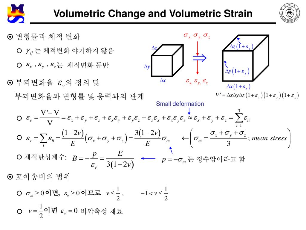Volumetric Change and Volumetric Strain