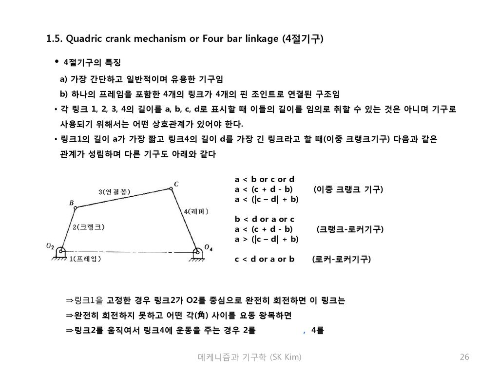 • 4절기구의 특징 1.5. Quadric crank mechanism or Four bar linkage (4절기구)