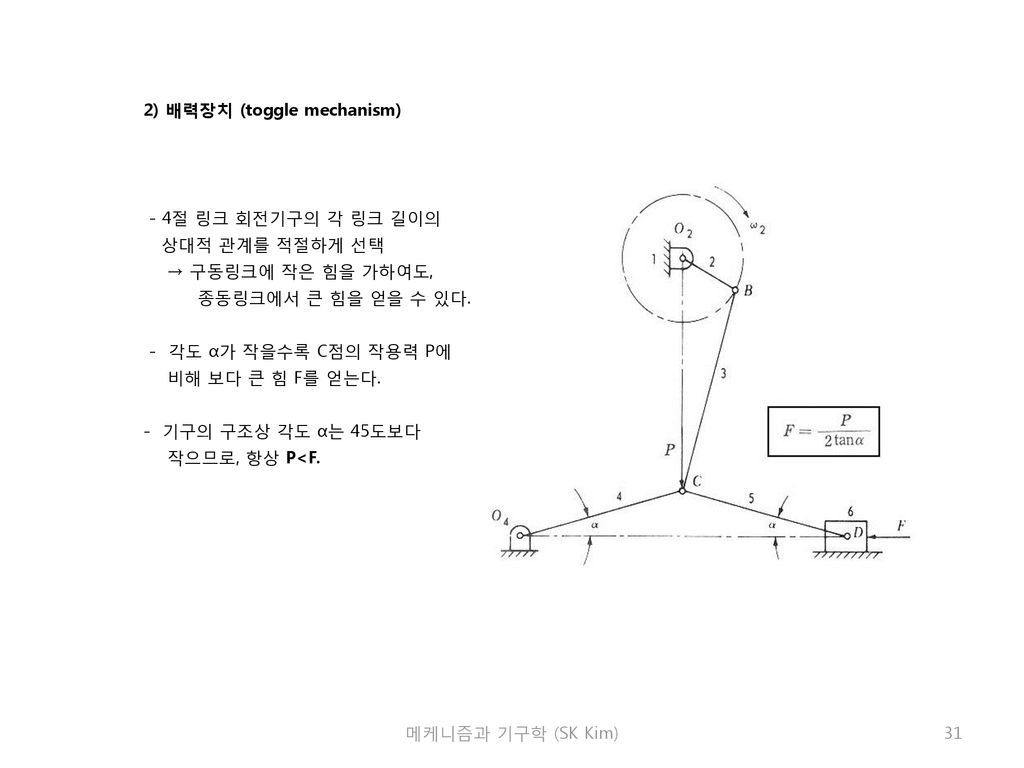 2) 배력장치 (toggle mechanism)