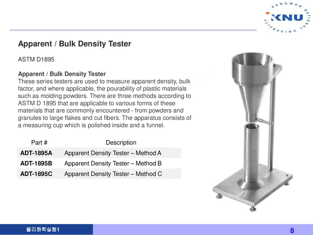 Apparent / Bulk Density Tester