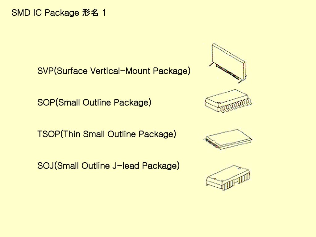 SMD IC Package 形名 1 SVP(Surface Vertical-Mount Package) SOP(Small Outline Package) TSOP(Thin Small Outline Package)