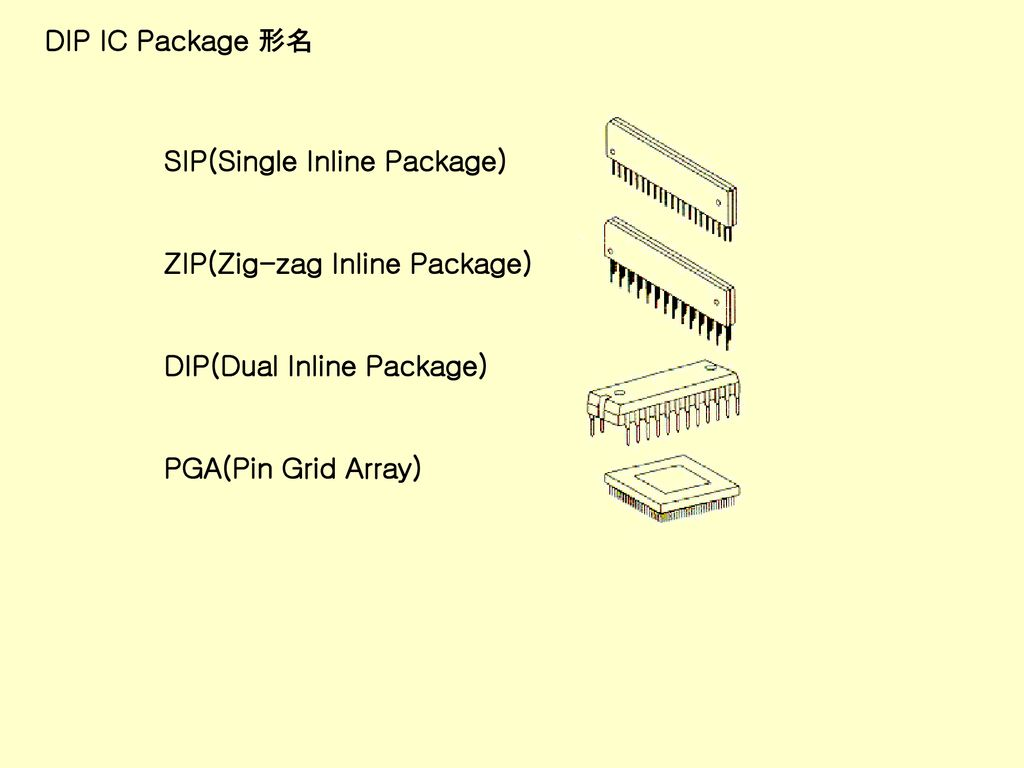 DIP IC Package 形名 SIP(Single Inline Package) ZIP(Zig-zag Inline Package) DIP(Dual Inline Package)