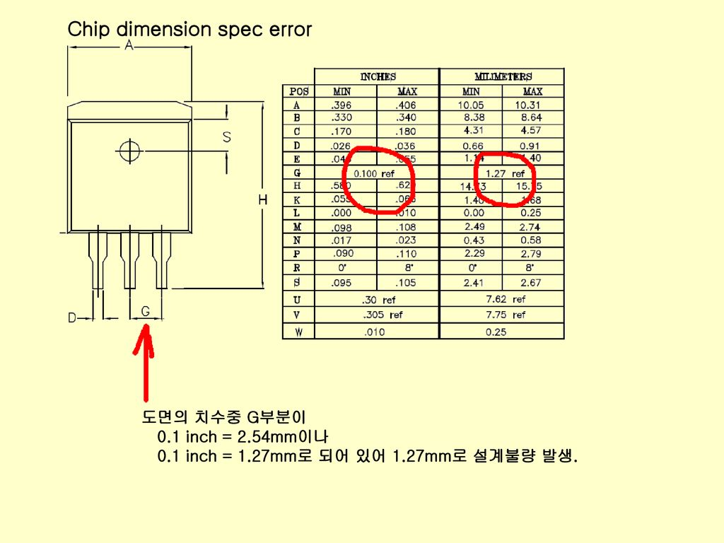 Chip dimension spec error