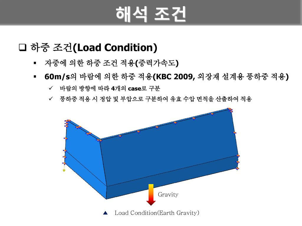 Load Condition(Earth Gravity)