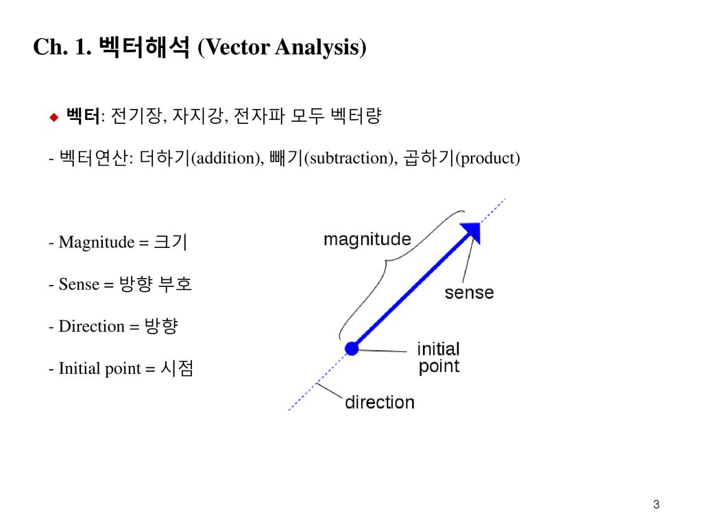 Ch. 1. 벡터해석 (Vector Analysis)