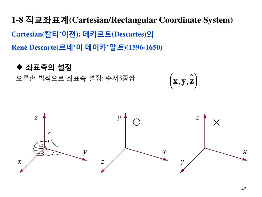 1-8 직교좌표계(Cartesian/Rectangular Coordinate System)