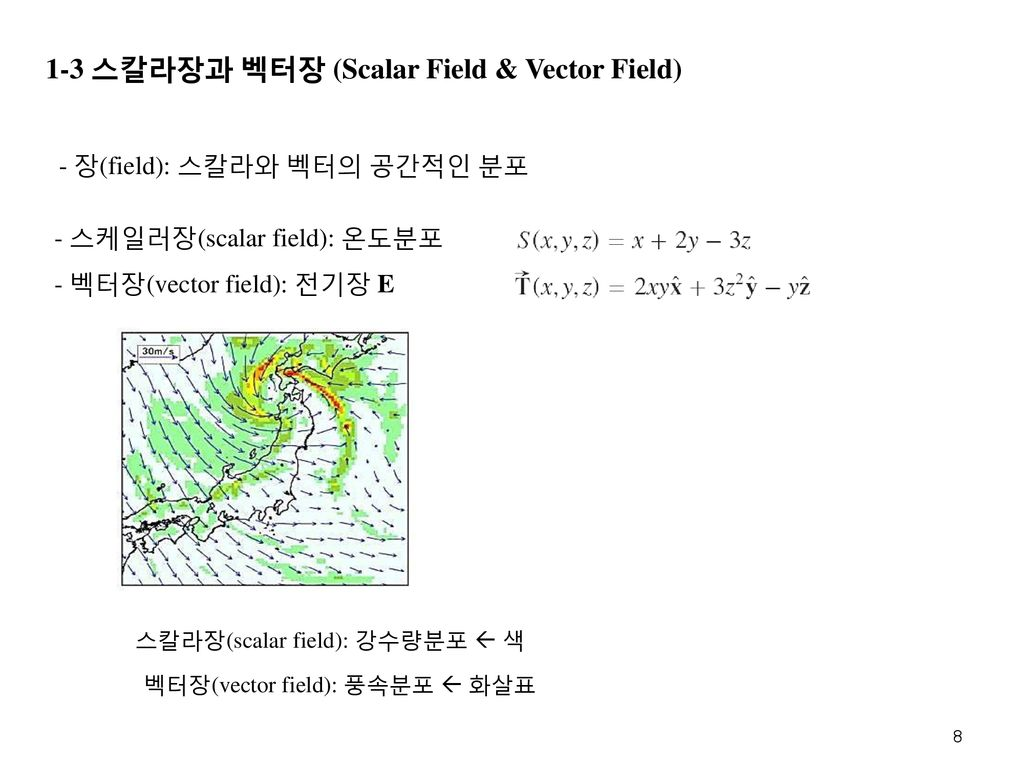1-3 스칼라장과 벡터장 (Scalar Field & Vector Field)