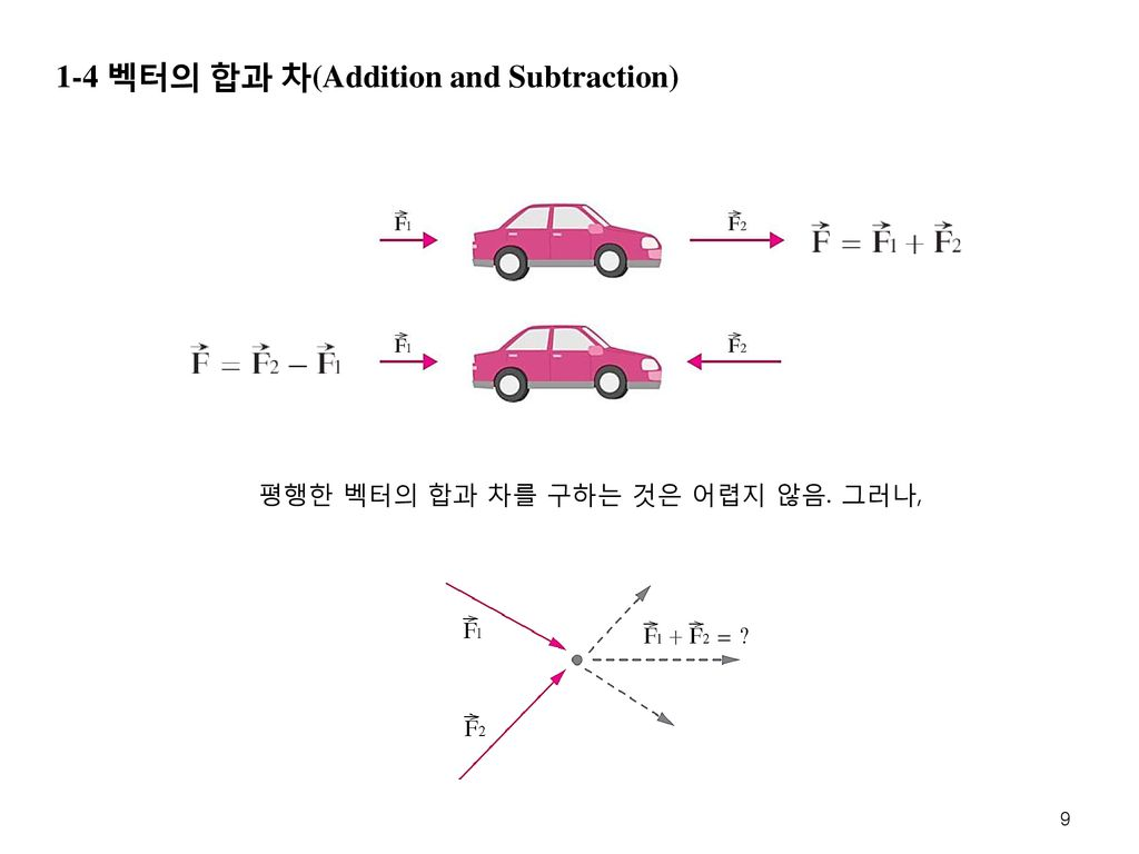 1-4 벡터의 합과 차(Addition and Subtraction)