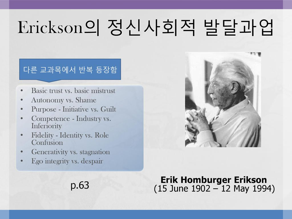 Erik Homburger Erikson (15 June 1902 – 12 May 1994)