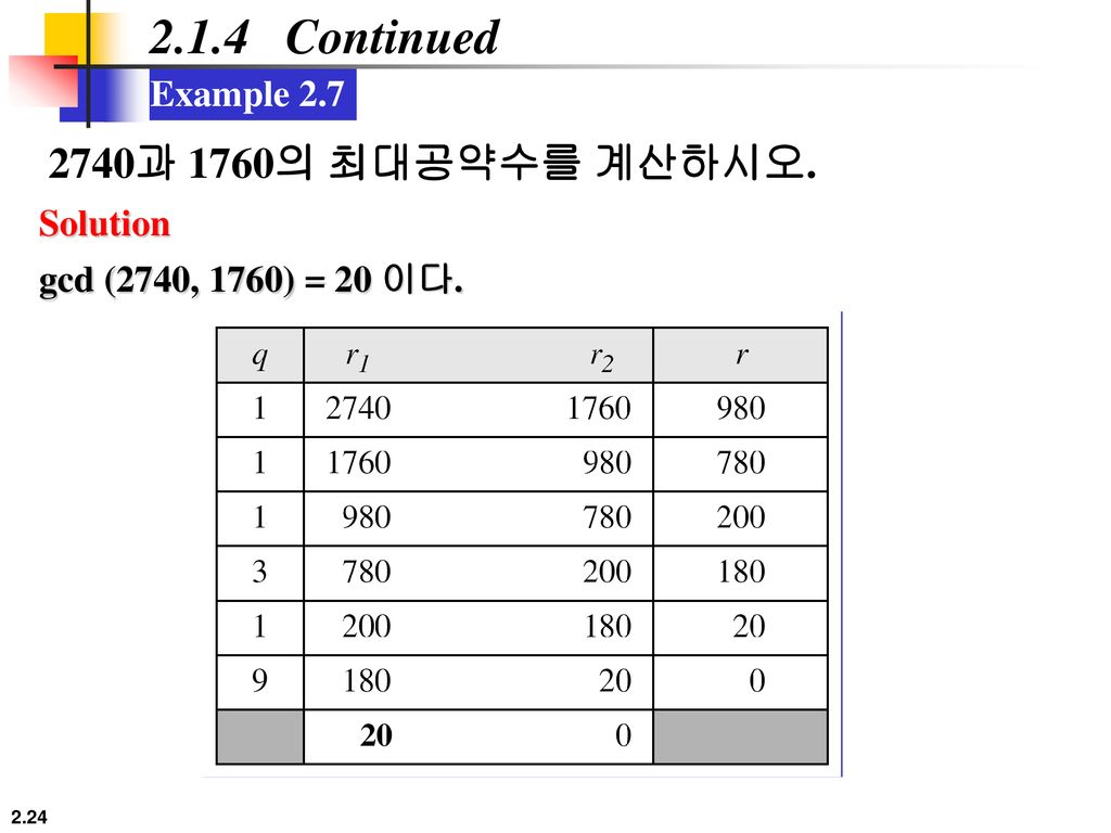 2.1.4 Continued 2740과 1760의 최대공약수를 계산하시오. Example 2.7 Solution