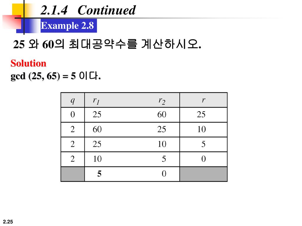 2.1.4 Continued 25 와 60의 최대공약수를 계산하시오. Example 2.8 Solution