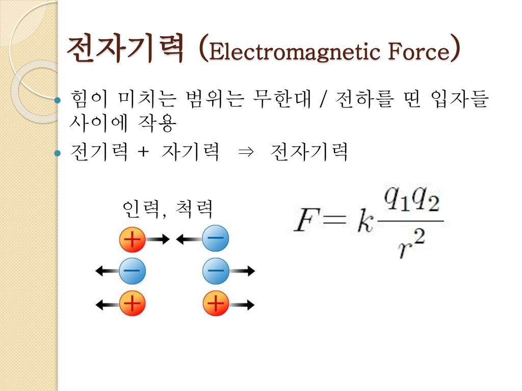 전자기력 (Electromagnetic Force)