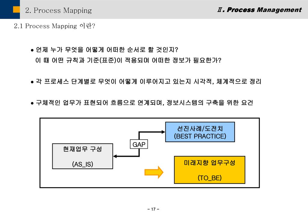 2. Process Mapping Ⅱ. Process Management 2.1 Process Mapping 이란