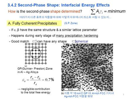 Second-Phase Shape: Interfacial Energy Effects GP(Guinier- Preston) Zone in Al – Ag Alloys → negligible contribution to the total free energy A.